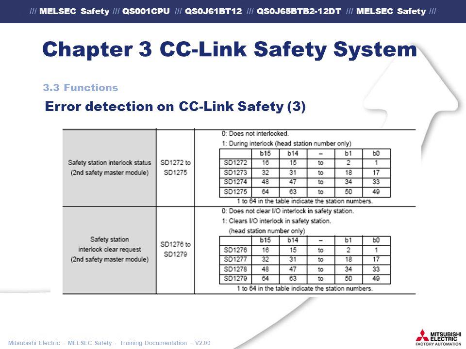 /// MELSEC Safety /// QS001CPU /// QS0J61BT12 /// QS0J65BTB2-12DT /// MELSEC Safety /// Mitsubishi Electric - MELSEC Safety - Training Documentation - V2.00 Chapter 3 CC-Link Safety System 3.3 Functions Error detection on CC-Link Safety (3)