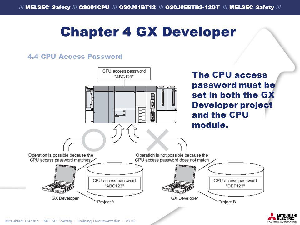 /// MELSEC Safety /// QS001CPU /// QS0J61BT12 /// QS0J65BTB2-12DT /// MELSEC Safety /// Mitsubishi Electric - MELSEC Safety - Training Documentation - V2.00 Chapter 4 GX Developer 4.4 CPU Access Password The CPU access password must be set in both the GX Developer project and the CPU module.