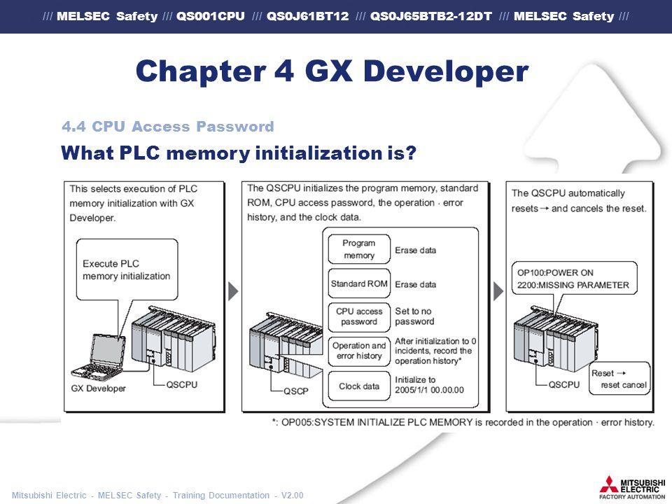 /// MELSEC Safety /// QS001CPU /// QS0J61BT12 /// QS0J65BTB2-12DT /// MELSEC Safety /// Mitsubishi Electric - MELSEC Safety - Training Documentation - V2.00 Chapter 4 GX Developer 4.4 CPU Access Password What PLC memory initialization is