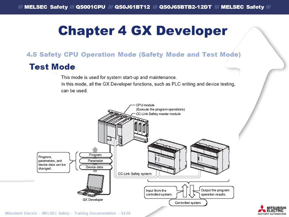 /// MELSEC Safety /// QS001CPU /// QS0J61BT12 /// QS0J65BTB2-12DT /// MELSEC Safety /// Mitsubishi Electric - MELSEC Safety - Training Documentation - V2.00 Chapter 4 GX Developer 4.5 Safety CPU Operation Mode (Safety Mode and Test Mode) Test Mode
