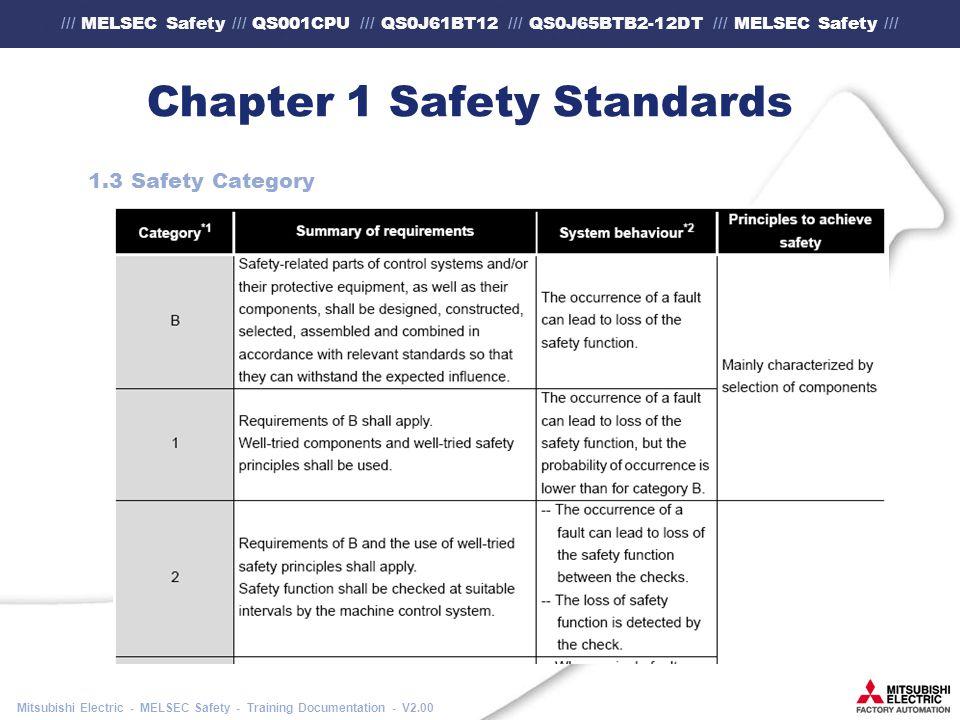 /// MELSEC Safety /// QS001CPU /// QS0J61BT12 /// QS0J65BTB2-12DT /// MELSEC Safety /// Mitsubishi Electric - MELSEC Safety - Training Documentation - V2.00 Chapter 1 Safety Standards 1.3 Safety Category