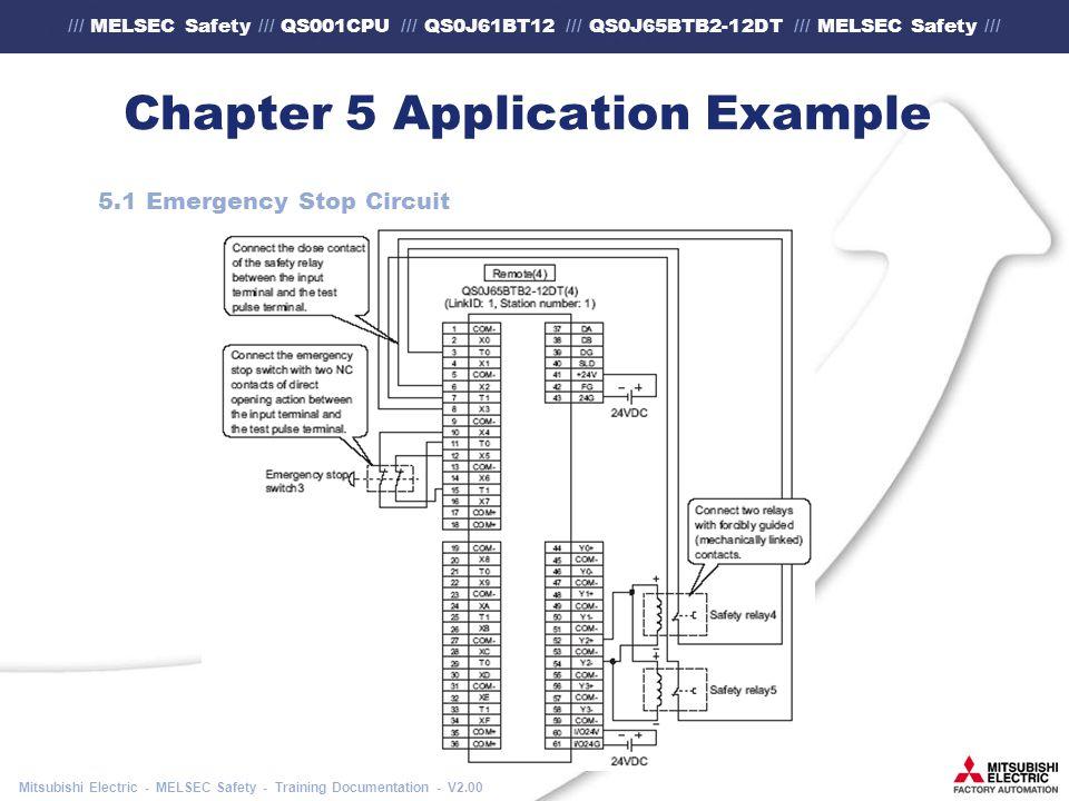 /// MELSEC Safety /// QS001CPU /// QS0J61BT12 /// QS0J65BTB2-12DT /// MELSEC Safety /// Mitsubishi Electric - MELSEC Safety - Training Documentation - V2.00 Chapter 5 Application Example 5.1 Emergency Stop Circuit