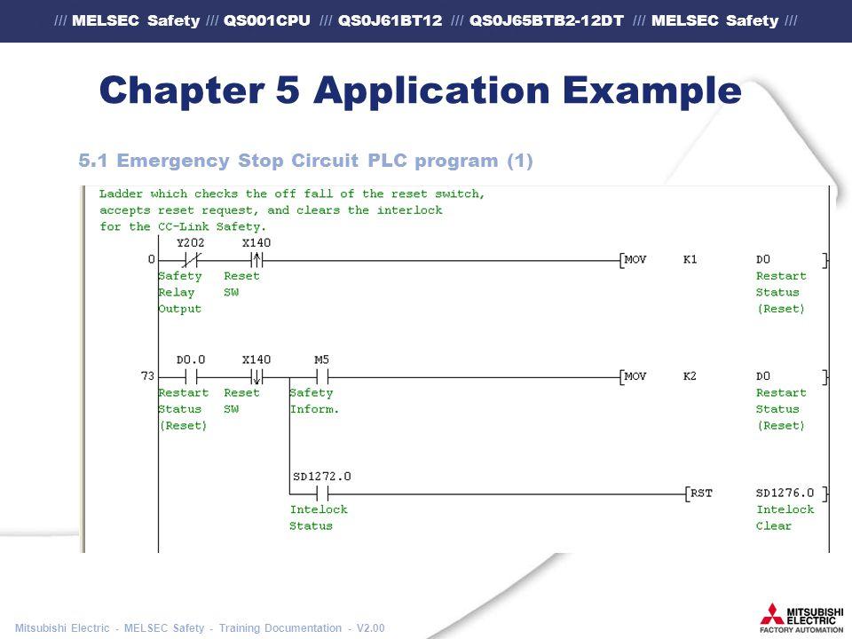 /// MELSEC Safety /// QS001CPU /// QS0J61BT12 /// QS0J65BTB2-12DT /// MELSEC Safety /// Mitsubishi Electric - MELSEC Safety - Training Documentation - V2.00 Chapter 5 Application Example 5.1 Emergency Stop Circuit PLC program (1)