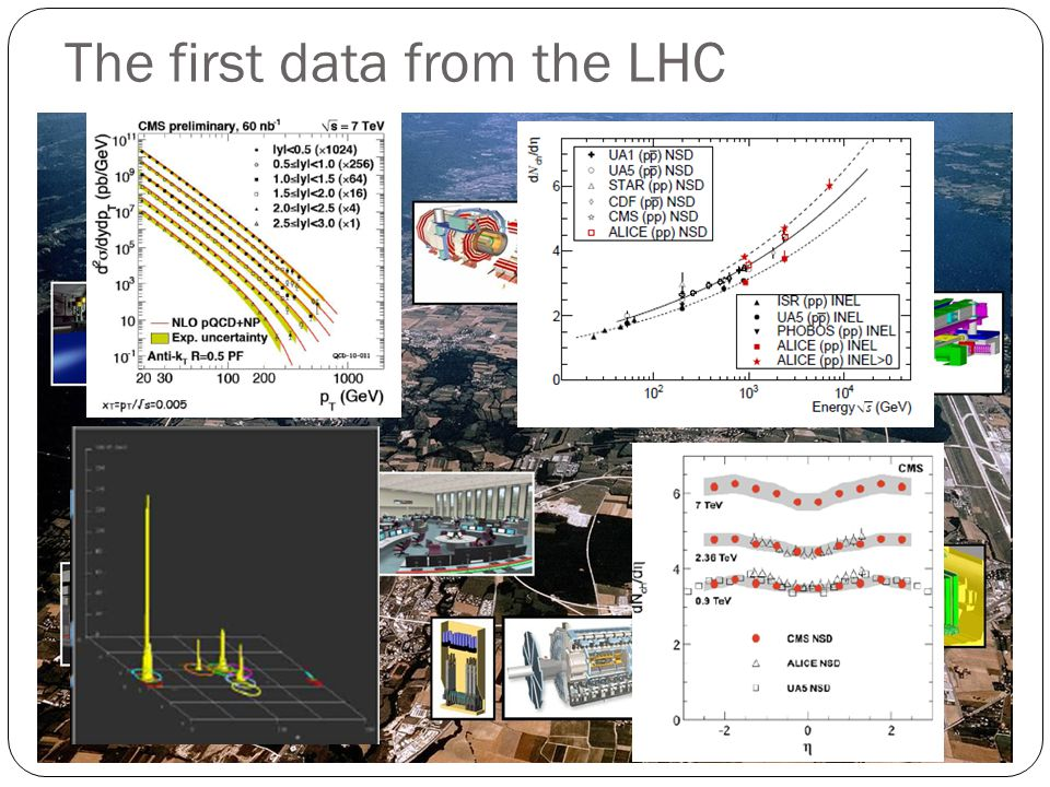 Conclusions High-multiplicity events : important to understand the low-x structure of the proton.