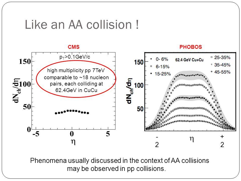Like an AA collision .