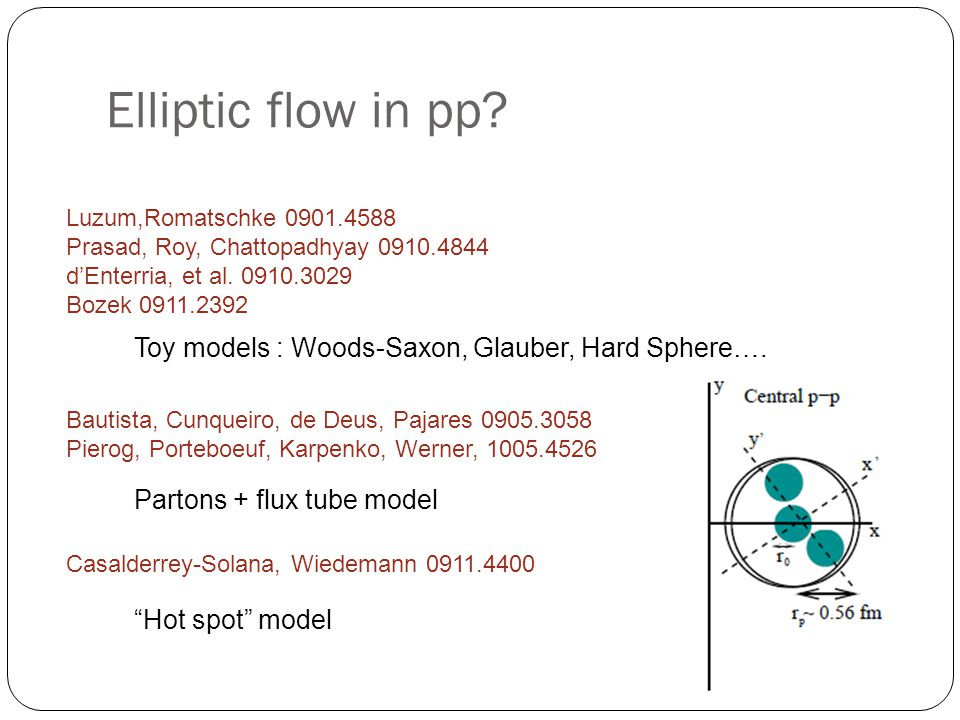 Elliptic flow in pp.
