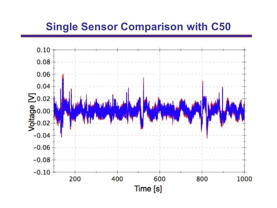 Single Sensor Comparison with C50
