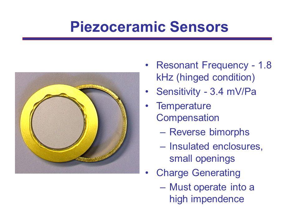 Piezoceramic Sensors Resonant Frequency - 1.8 kHz (hinged condition) Sensitivity - 3.4 mV/Pa Temperature Compensation –Reverse bimorphs –Insulated enc