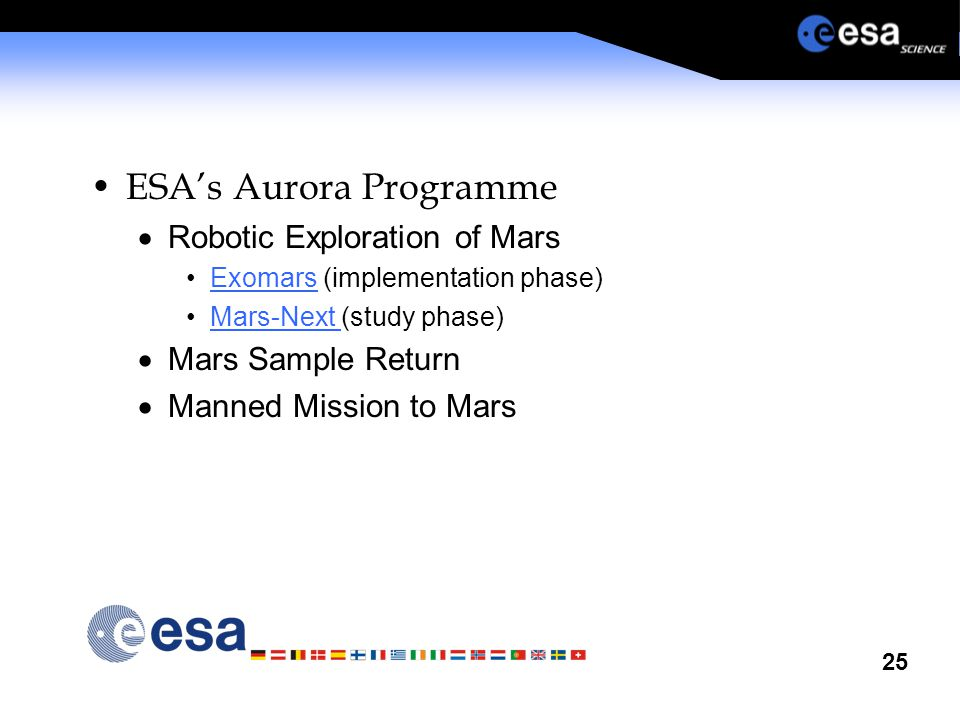 25 ESA's Aurora Programme  Robotic Exploration of Mars Exomars (implementation phase)Exomars Mars-Next (study phase)Mars-Next  Mars Sample Return  Manned Mission to Mars