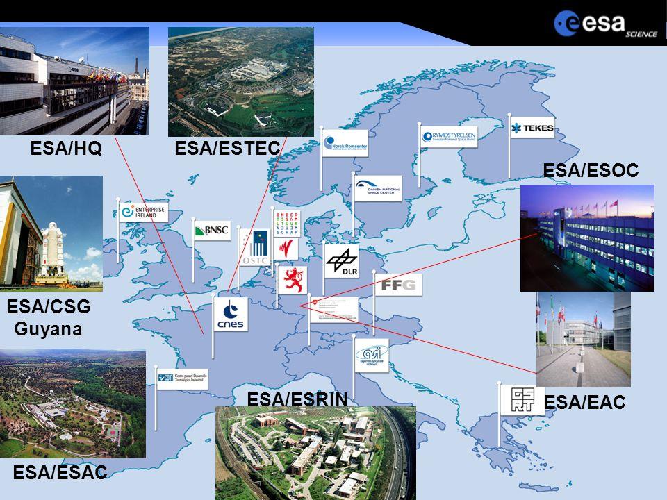 3 ESA/HQESA/ESTEC ESA/ESOC ESA/EAC ESA/ESAC ESA/ESRIN ESA/CSG Guyana