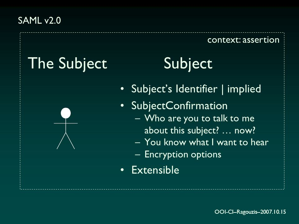 OOI-CI–Ragouzis–2007.10.15 Subject Subject's Identifier | implied SubjectConfirmation –Who are you to talk to me about this subject? … now? –You know