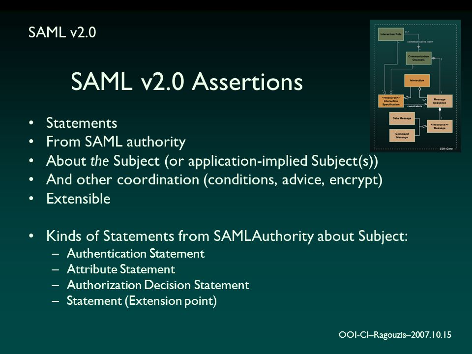 OOI-CI–Ragouzis–2007.10.15 SAML v2.0 Assertions Statements From SAML authority About the Subject (or application-implied Subject(s)) And other coordin