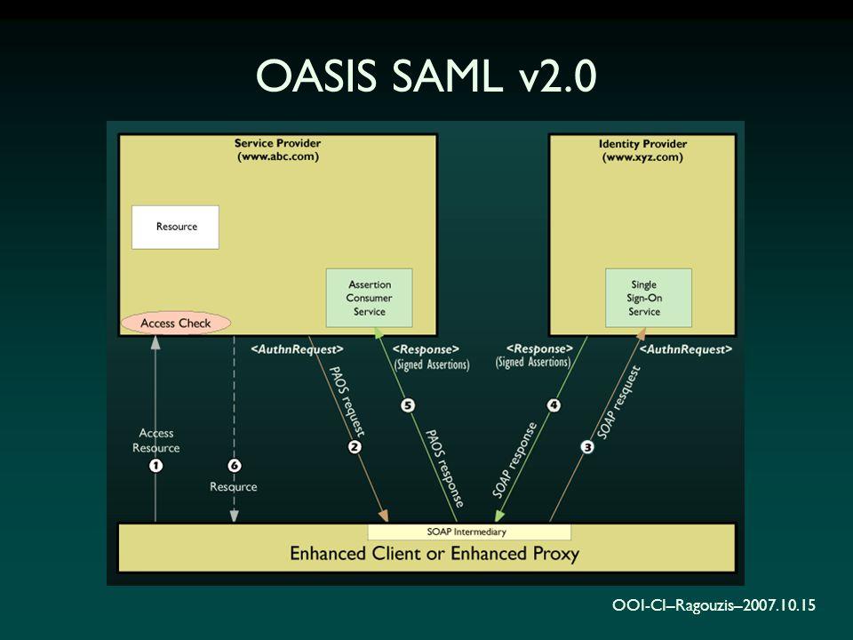 OOI-CI–Ragouzis–2007.10.15 OASIS SAML v2.0