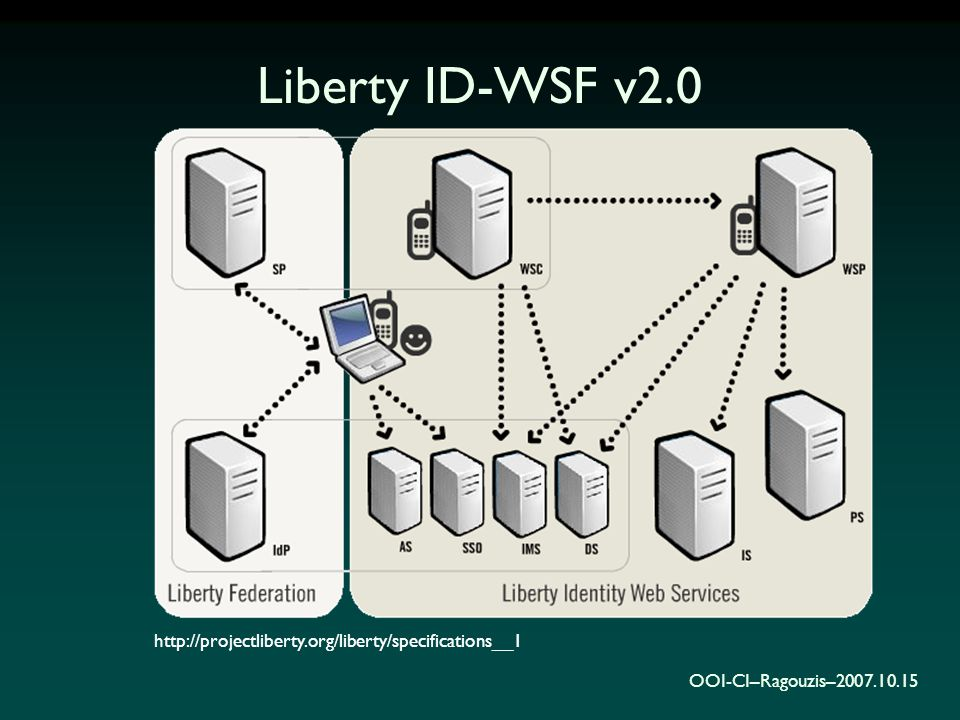 OOI-CI–Ragouzis–2007.10.15 Liberty ID-WSF v2.0 http://projectliberty.org/liberty/specifications__1