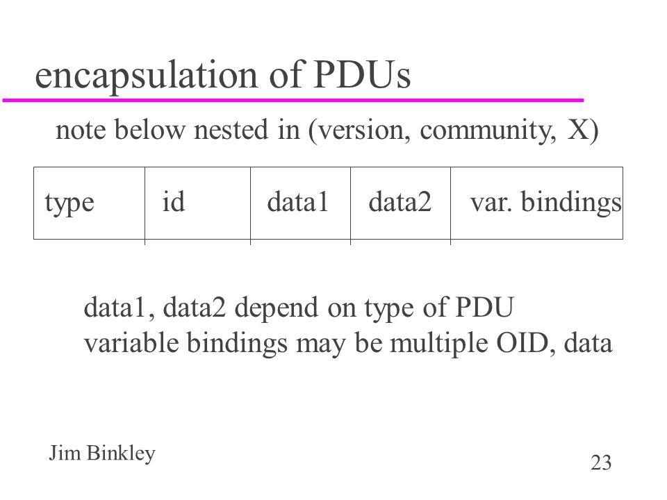 23 Jim Binkley encapsulation of PDUs type id data1 data2 var.