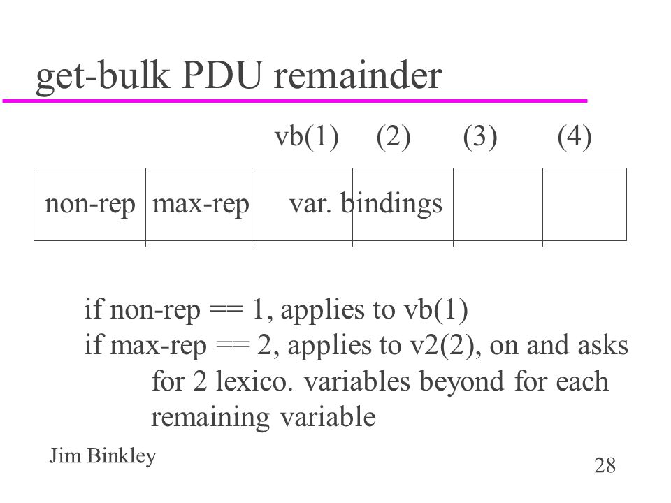 28 Jim Binkley get-bulk PDU remainder non-rep max-rep var. bindings if non-rep == 1, applies to vb(1) if max-rep == 2, applies to v2(2), on and asks f