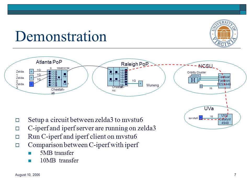 August 10, 20067 Demonstration  Setup a circuit between zelda3 to mvstu6  C-iperf and iperf server are running on zelda3  Run C-iperf and iperf client on mvstu6  Comparison between C-iperf with iperf 5MB transfer 10MB transfer 1G 1-8-33 1-8-34 1-8-35 1-8-36 1-6-1 1-6-17 1-8-37 1-7-1 1-8-38 1-7-17 Cheetah- nc Wuneng 1-8- 39 H Raleigh PoP OC192 1-6-1 1-6-17 10GbE 1-7-1 G bE 1-7-33 1-7-34 1-7-35 1-7-36 1-7-37 1-7-38 1-7-39 H H H Cheetah- atl Atlanta PoP Zelda 1 Zelda 2 Zelda 3 1G Orbitty Cluster 1G NCSU H H Centuar FastIron FESX448 UVa Catalyst 4948 1G H UVa mvstu6