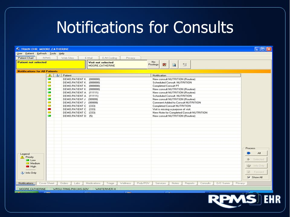 Notifications for Consults
