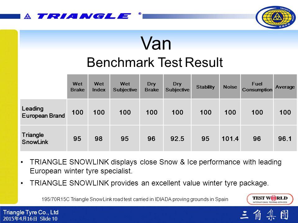 Triangle Tyre Co., Ltd 2015年4月16日 2015年4月16日 2015年4月16日 2015年4月16日 2015年4月16日 2015年4月16日 Slide 10 Van Benchmark Test Result 195/70R15C Triangle SnowLi