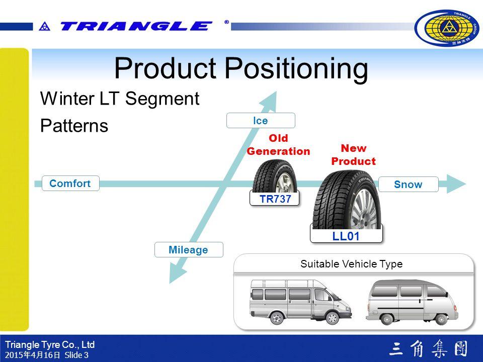 Triangle Tyre Co., Ltd 2015年4月16日 2015年4月16日 2015年4月16日 2015年4月16日 2015年4月16日 2015年4月16日 Slide 3 Winter LT Segment Patterns Product Positioning Ice Sn