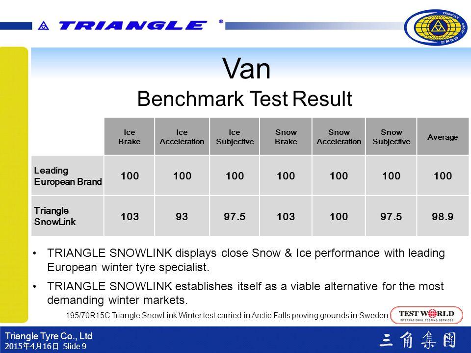 Triangle Tyre Co., Ltd 2015年4月16日 2015年4月16日 2015年4月16日 2015年4月16日 2015年4月16日 2015年4月16日 Slide 9 Van Benchmark Test Result 195/70R15C Triangle SnowLin