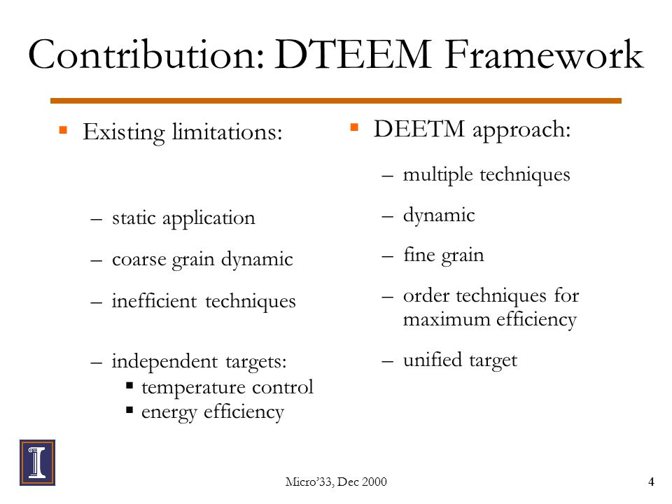 Micro'33, Dec Contribution: DTEEM Framework  Existing limitations: –static application –coarse grain dynamic –inefficient techniques –independent targets:  temperature control  energy efficiency  DEETM approach: –multiple techniques –dynamic –fine grain –order techniques for maximum efficiency –unified target