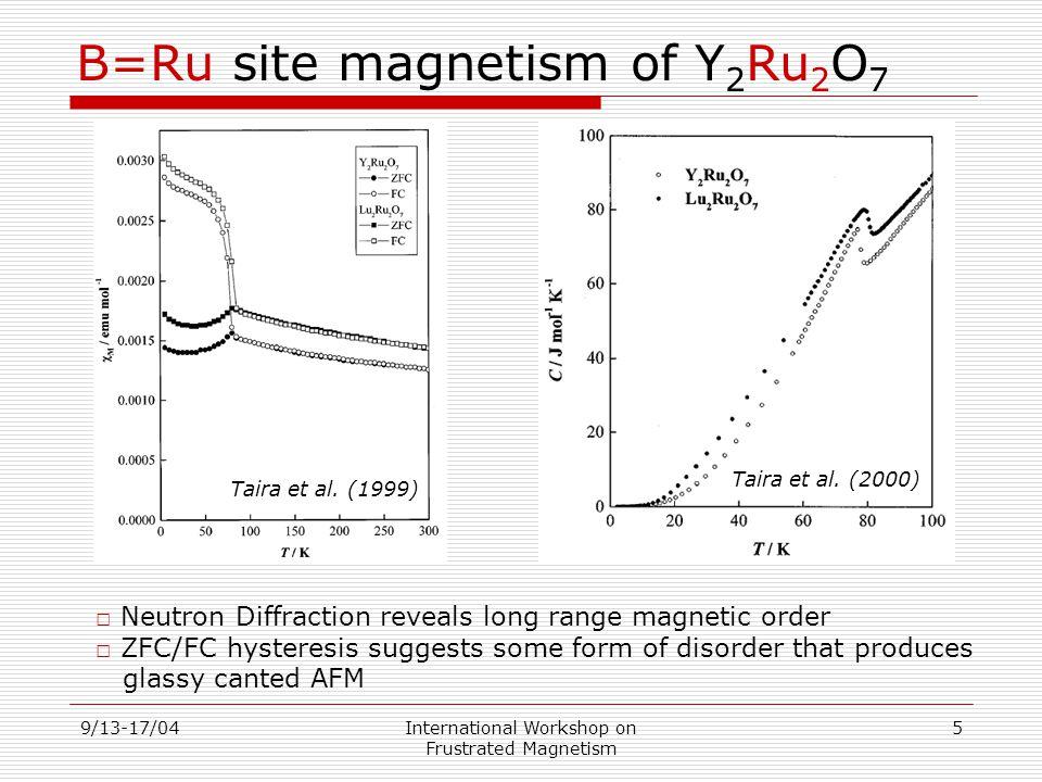 9/13-17/04International Workshop on Frustrated Magnetism 6 Strong Coupling Transition in Y 2 Ru 2 O 7 T=90 K T=1.5 K