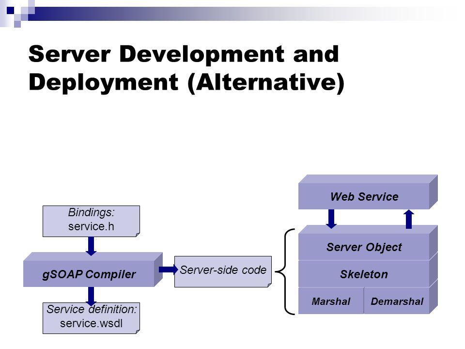 Server Development and Deployment (Alternative) MarshalDemarshal Skeleton Server Object gSOAP Compiler Service definition: service.wsdl Bindings: service.h Server-side code Web Service