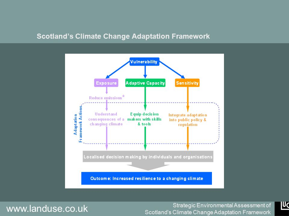 Strategic Environmental Assessment of Scotland's Climate Change Adaptation Framework www.landuse.co.uk Scotland's Climate Change Adaptation Framework