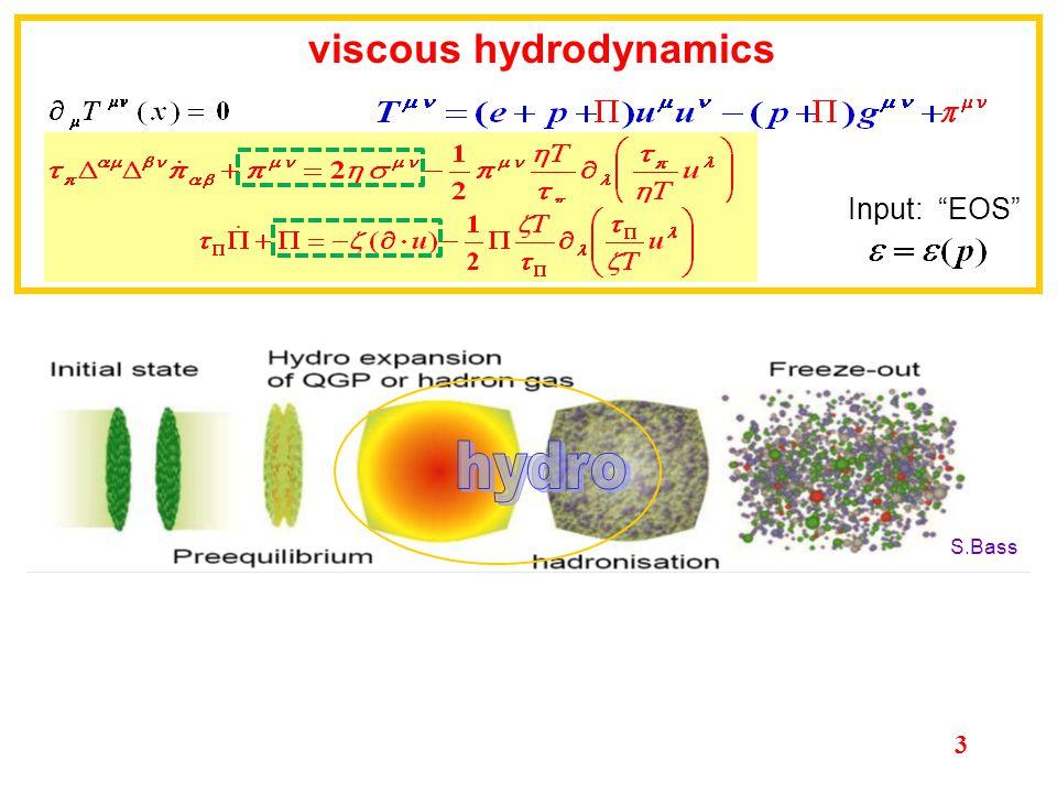 viscous hydrodynamics Input: EOS 4