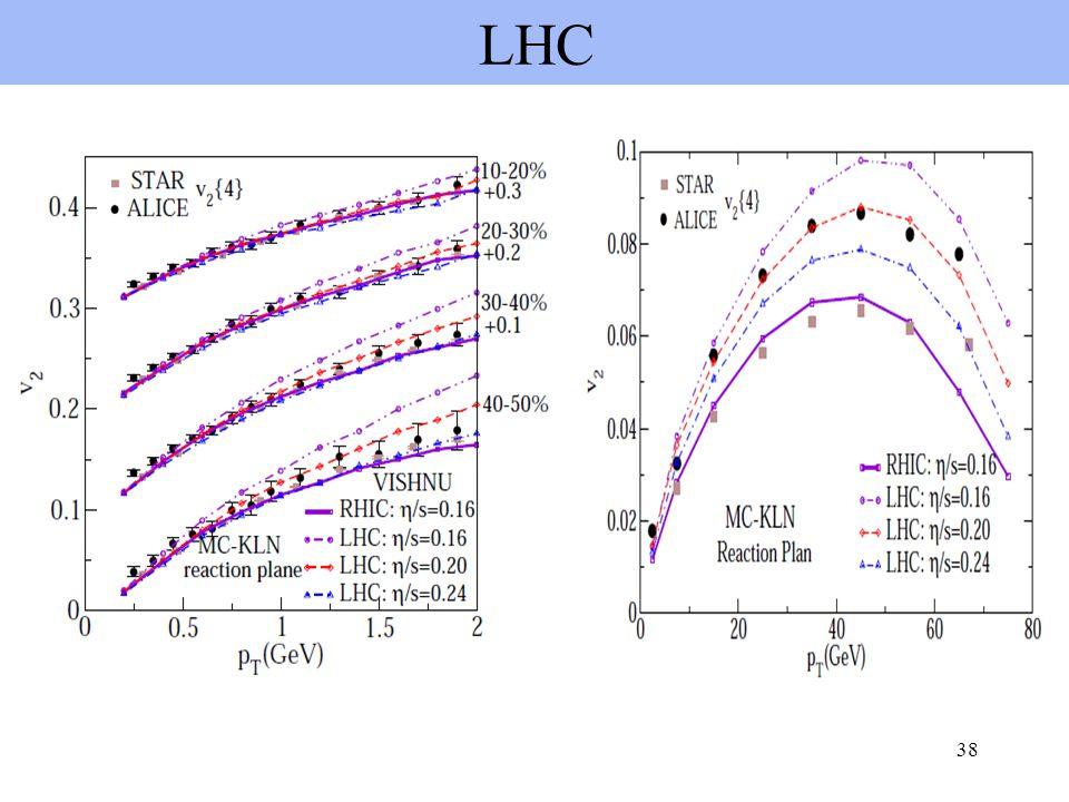 LHC 38