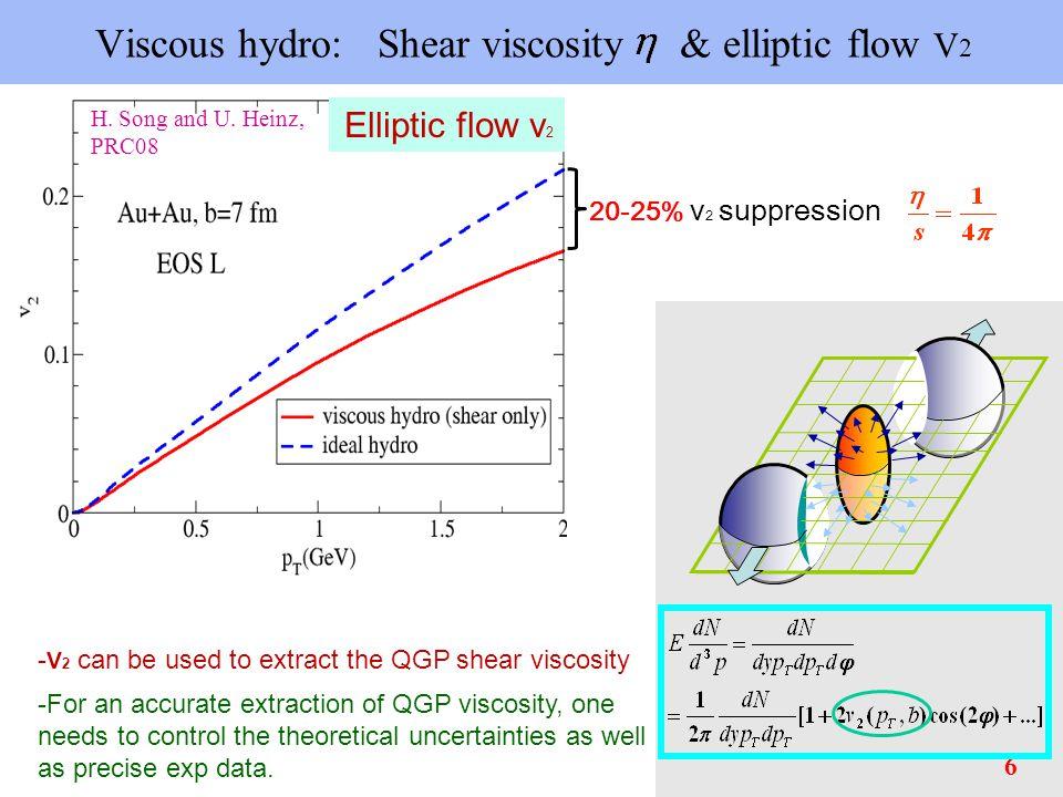 Triangular flow & QGP viscosity -triangular flow is sensitive to QGP shear viscosity Schenke, Jeon & Gale, arXiv:1009.3244 [hep-ph] -triangular flow may help us to eliminate the uncertainties from KLN and Glauber Zhi & Heinz, preliminary results MC-KLN MC-Glauber 37