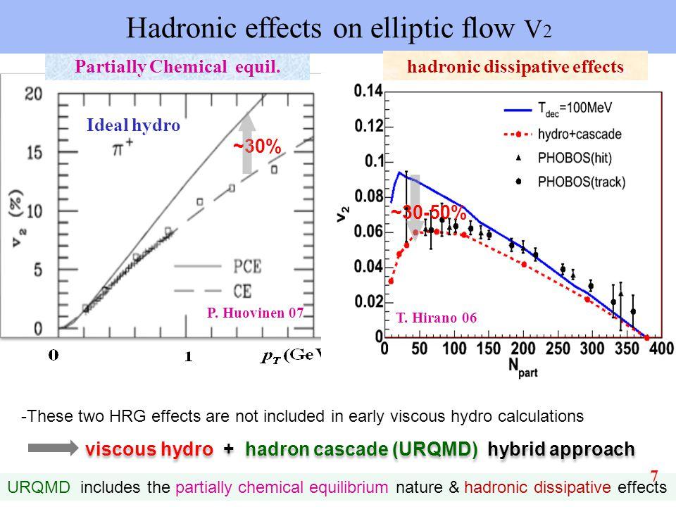 viscous hydro vs. viscous hydro + hadron cascade 8