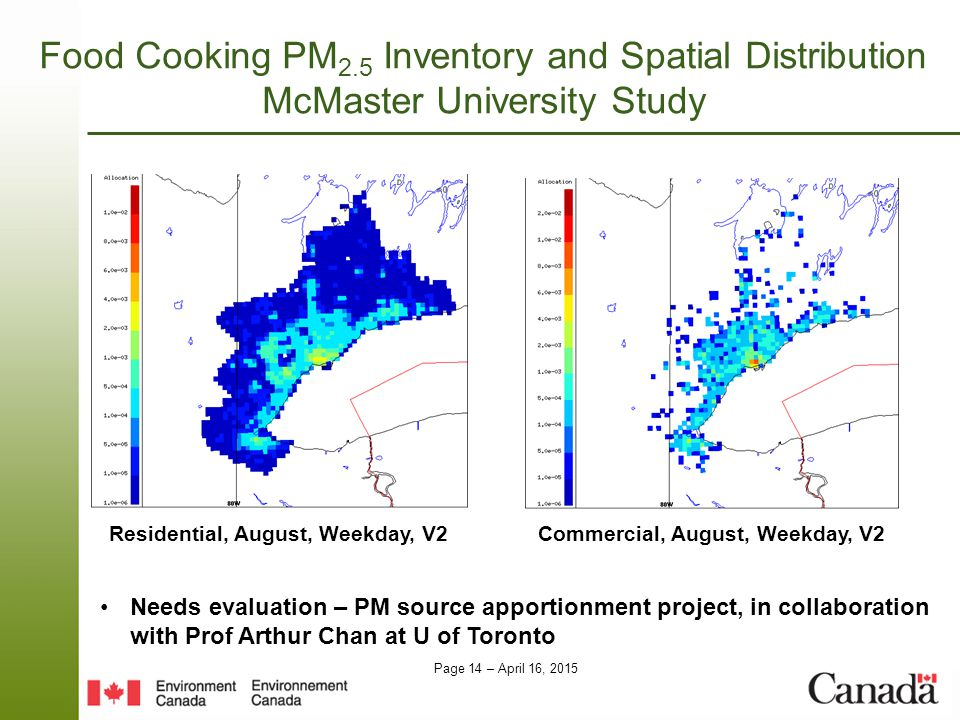 Page 14 – April 16, 2015 Food Cooking PM 2.5 Inventory and Spatial Distribution McMaster University Study Needs evaluation – PM source apportionment p
