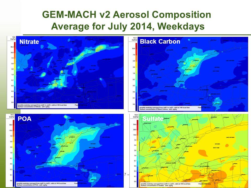 Page 17 – April 16, 2015 GEM-MACH v2 Aerosol Composition Average for July 2014, Weekdays Nitrate Black Carbon POASulfate