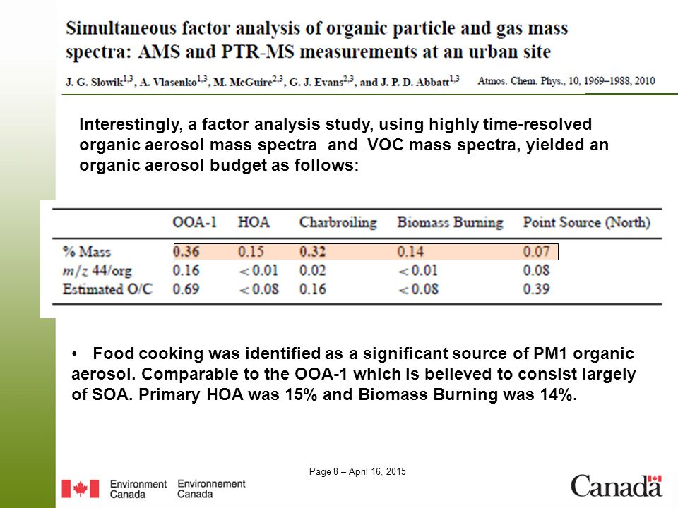 Page 8 – April 16, 2015 Interestingly, a factor analysis study, using highly time-resolved organic aerosol mass spectra and VOC mass spectra, yielded