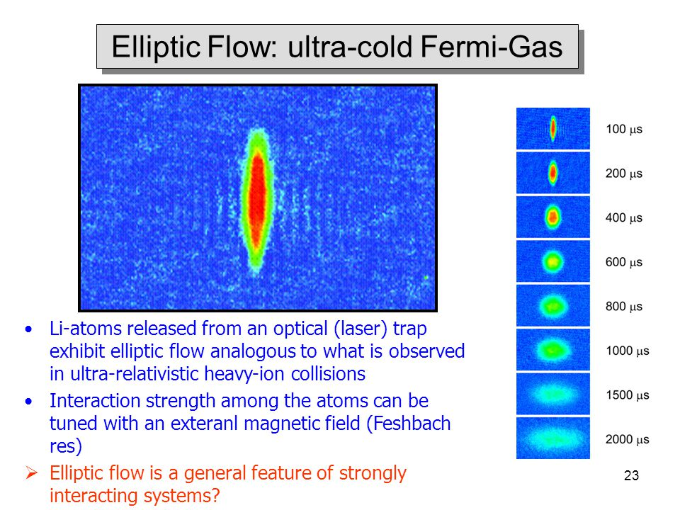 R. Lacey, SUNY Stony Brook 23 Elliptic Flow: ultra-cold Fermi-Gas Li-atoms released from an optical (laser) trap exhibit elliptic flow analogous to wh