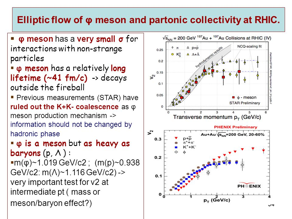 R. Lacey, SUNY Stony Brook 34 Elliptic flow of φ meson and partonic collectivity at RHIC.