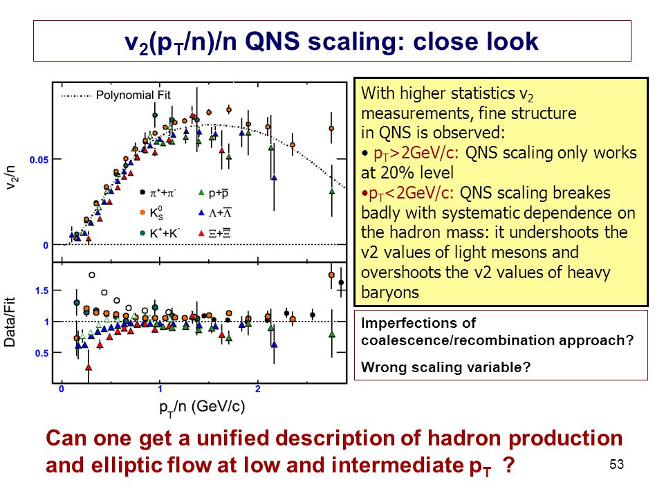 R. Lacey, SUNY Stony Brook 53 v 2 (p T /n)/n QNS scaling: close look With higher statistics v 2 measurements, fine structure in QNS is observed: p T >