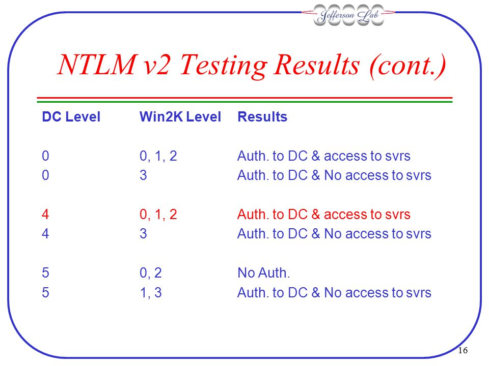 16 NTLM v2 Testing Results (cont.) DC LevelWin2K LevelResults 00, 1, 2Auth.