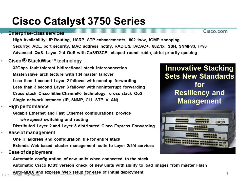 999 © 2003, Cisco Systems, Inc. All rights reserved.