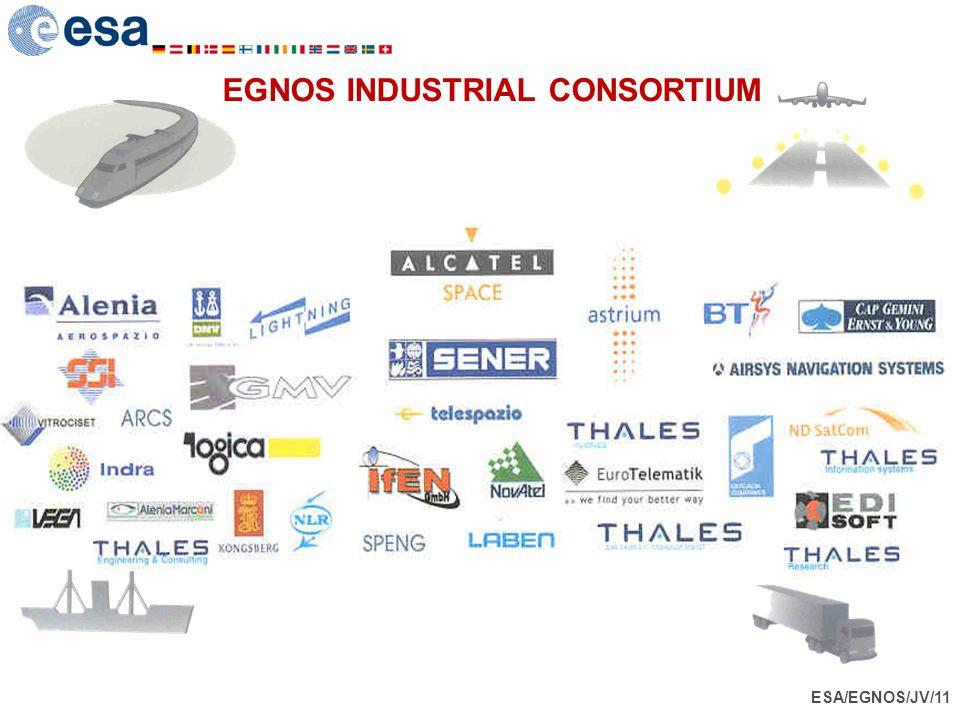 ESA/EGNOS/JV/11 EGNOS INDUSTRIAL CONSORTIUM