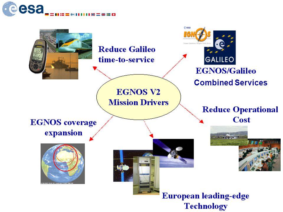 ESA/EGNOS/JV/21 Combined Services