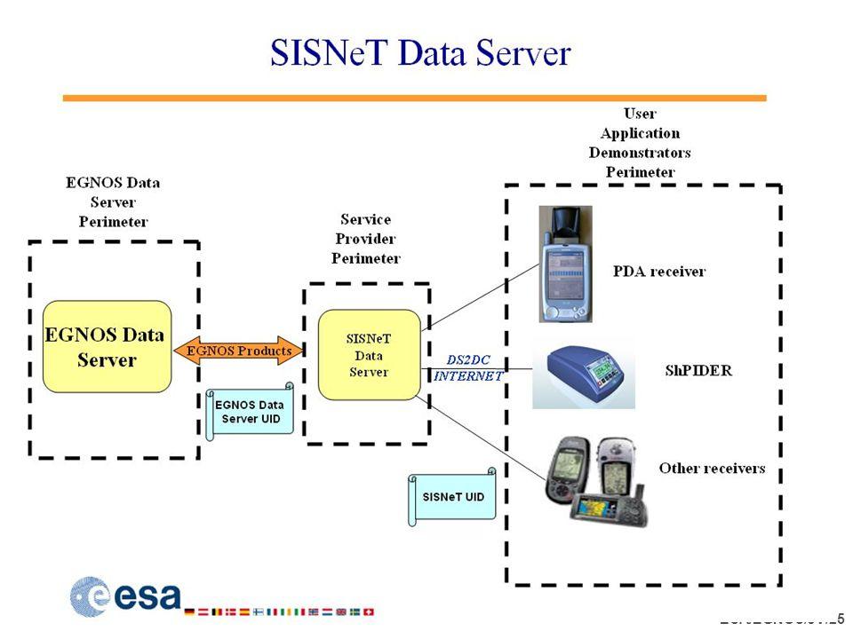 ESA/EGNOS/JV/25