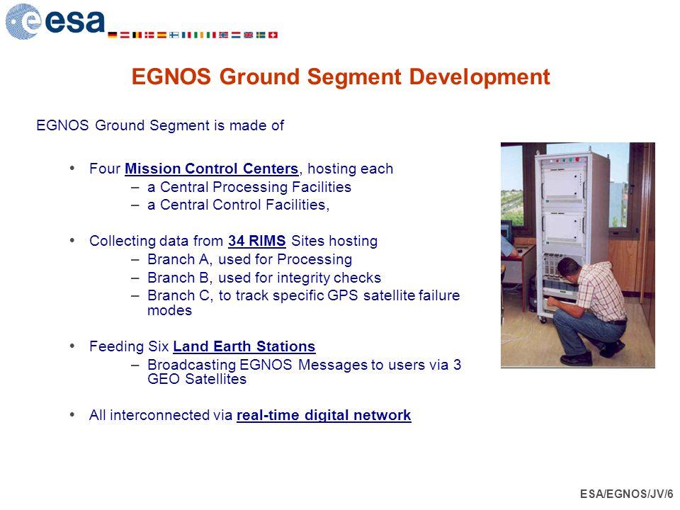 ESA/EGNOS/JV/6 EGNOS Ground Segment Development EGNOS Ground Segment is made of  Four Mission Control Centers, hosting each –a Central Processing Fac