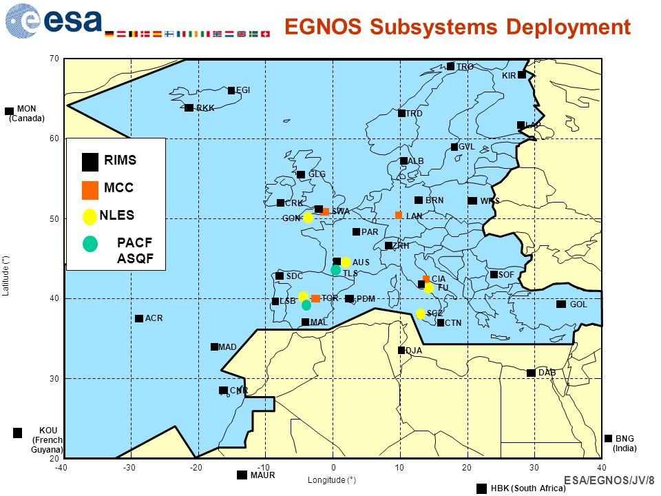 ESA/EGNOS/JV/8 EGNOS Subsystems Deployment RIMS MCC NLES PACF ASQF SCZ CIA AUS KOU (French Guyana) SWA EGI CRK GON BRN KIR GLG FU LAN GVL ALB ZRH LAP