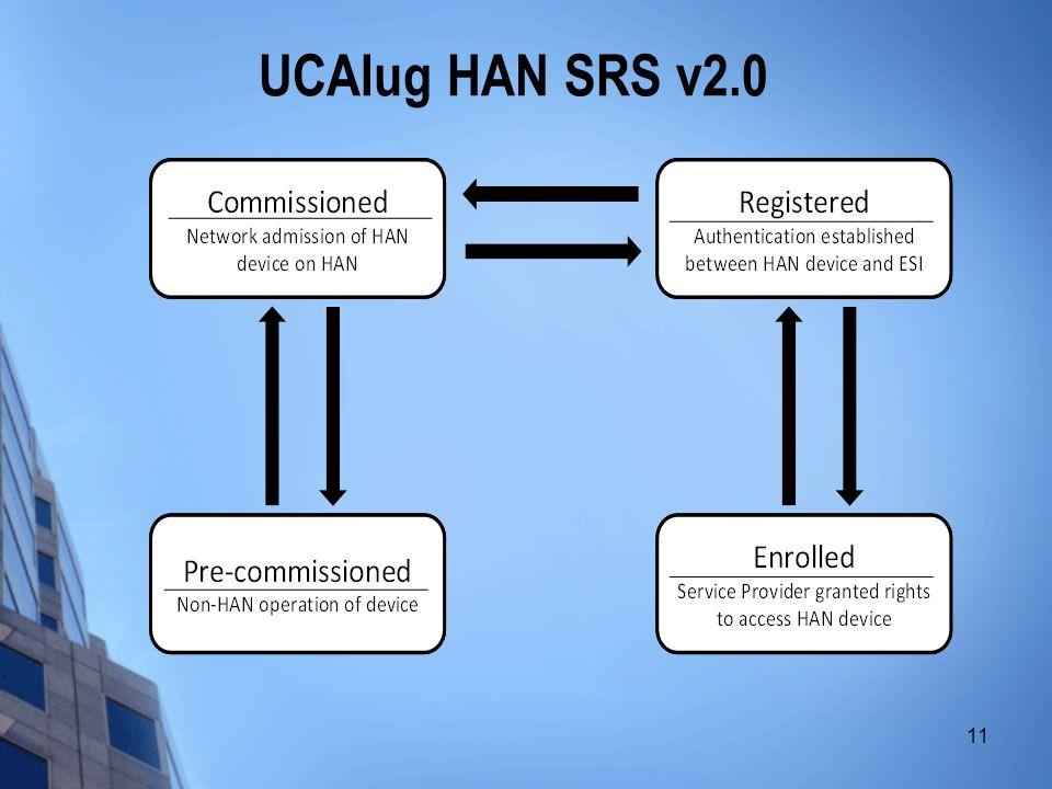 11 UCAIug HAN SRS v2.0