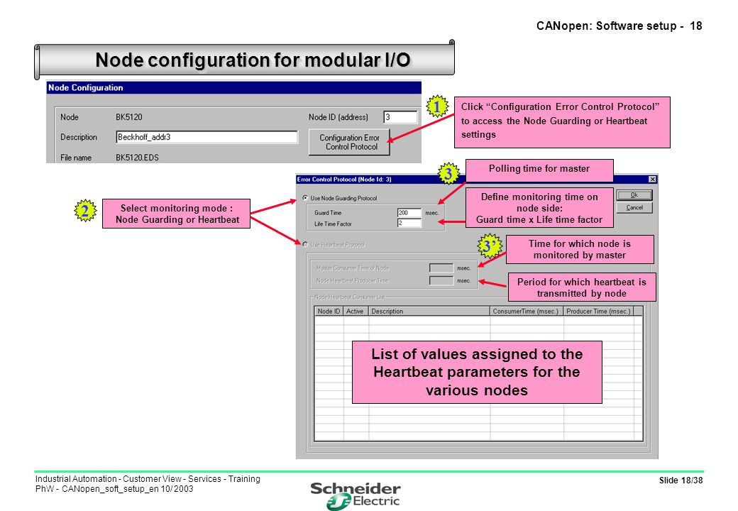Slide 18/38 Industrial Automation - Customer View - Services - Training PhW - CANopen_soft_setup_en 10/ 2003 CANopen: Software setup - 18 Node configu