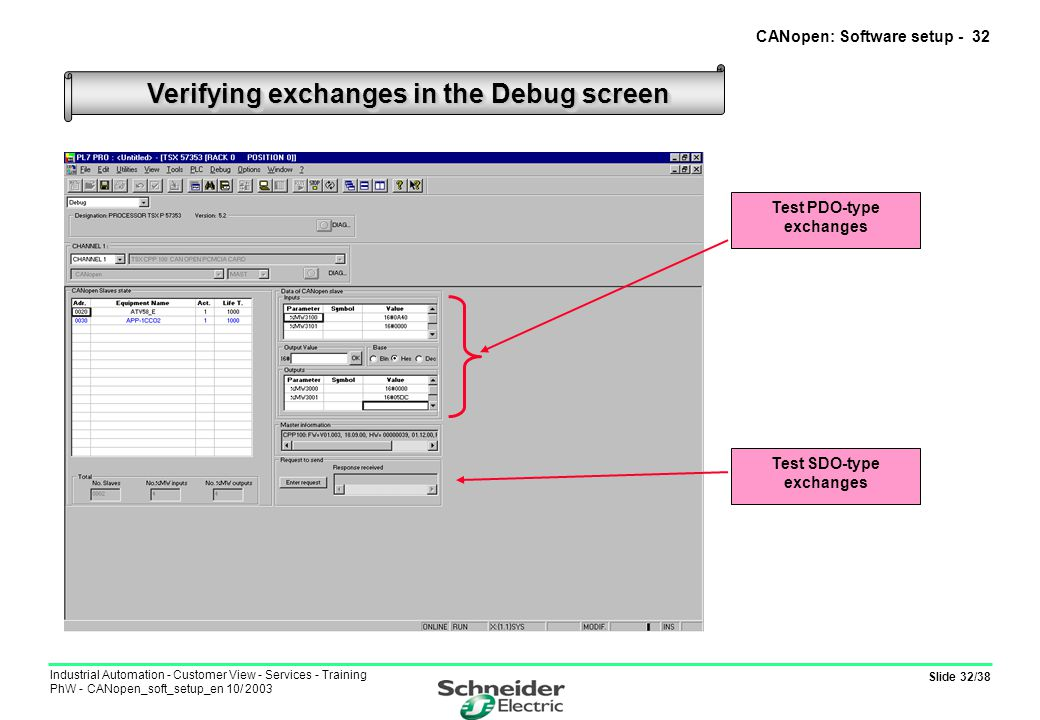 Slide 32/38 Industrial Automation - Customer View - Services - Training PhW - CANopen_soft_setup_en 10/ 2003 Verifying exchanges in the Debug screen T