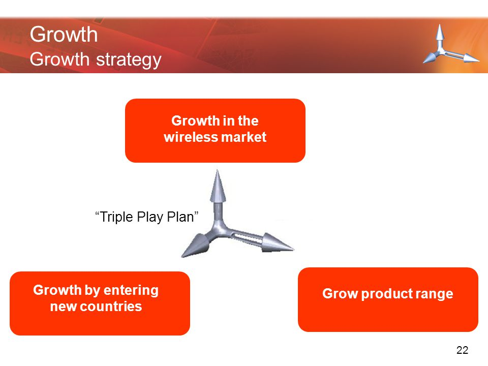 """Growth Growth strategy Growth in the wireless market Growth by entering new countries Grow product range """"Triple Play Plan"""" 22"""